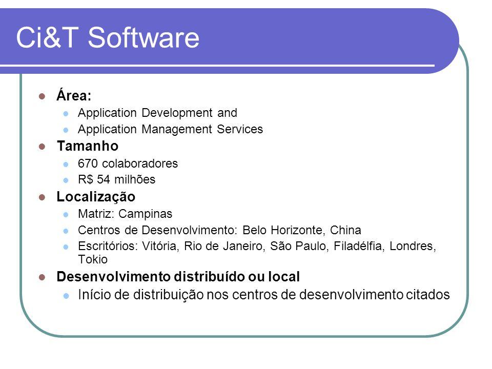 Ci&T Software Área: Tamanho Localização