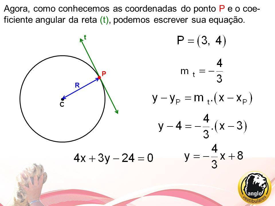 Agora, como conhecemos as coordenadas do ponto P e o coe-ficiente angular da reta (t), podemos escrever sua equação.