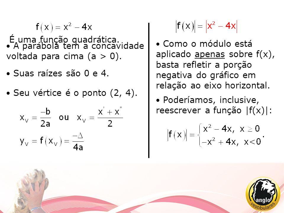 É uma função quadrática.