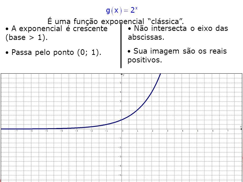 É uma função exponencial clássica .