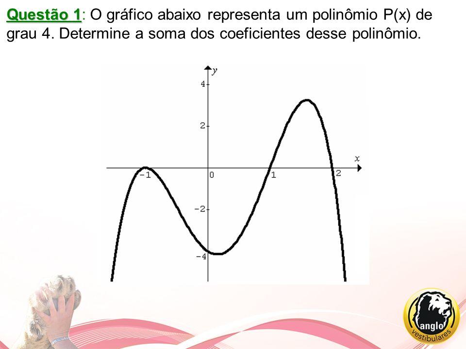 Questão 1: O gráfico abaixo representa um polinômio P(x) de grau 4