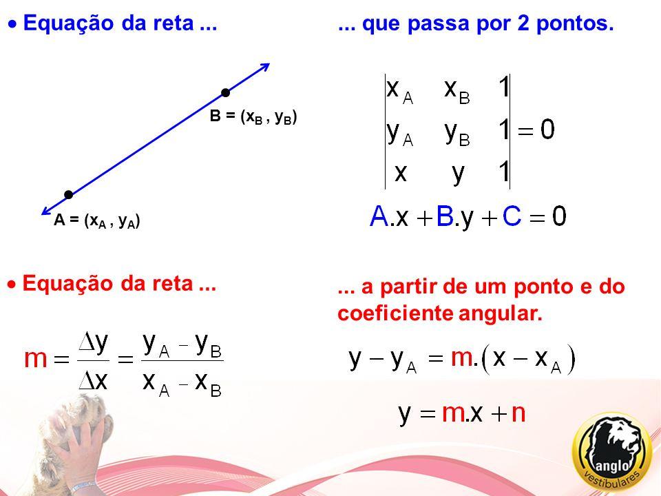 ... a partir de um ponto e do coeficiente angular.