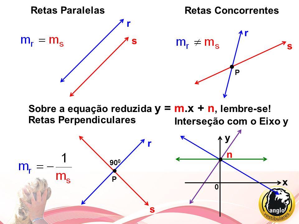 Sobre a equação reduzida y = m.x + n, lembre-se! Retas Perpendiculares