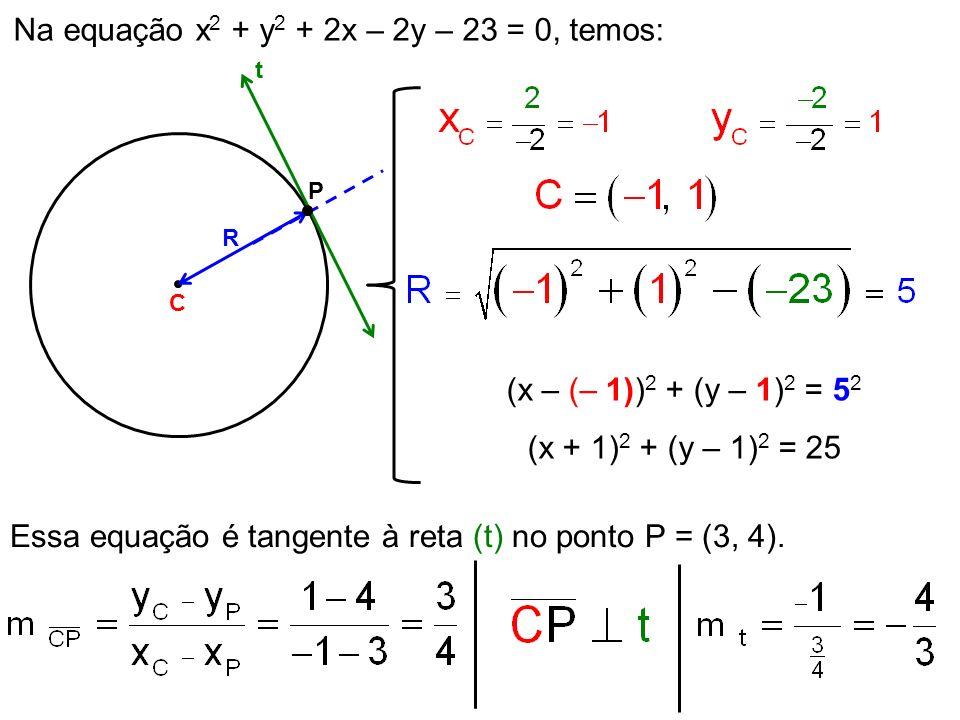 Na equação x2 + y2 + 2x – 2y – 23 = 0, temos: