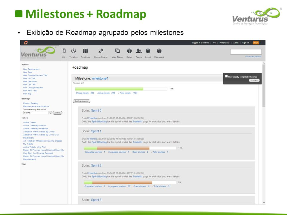 Milestones + Roadmap Exibição de Roadmap agrupado pelos milestones