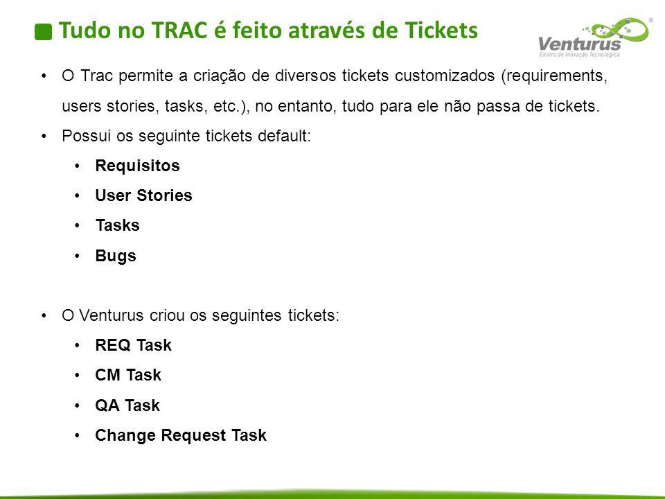 Tudo no TRAC é feito através de Tickets