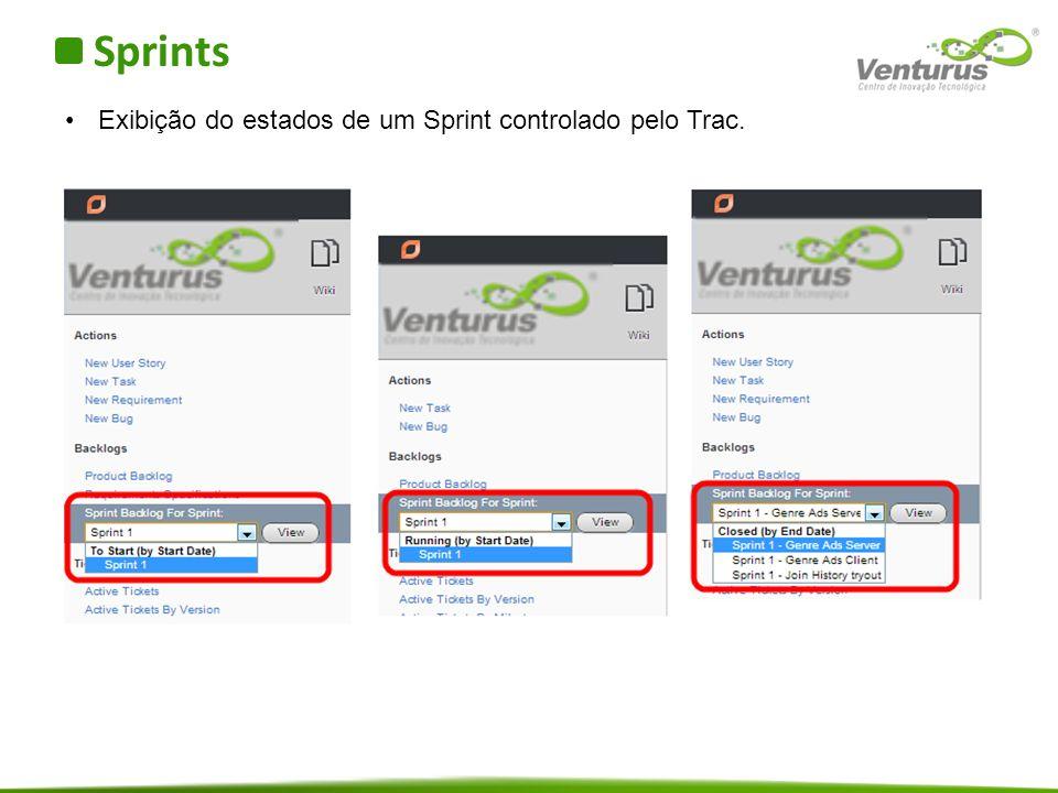 Sprints Exibição do estados de um Sprint controlado pelo Trac.