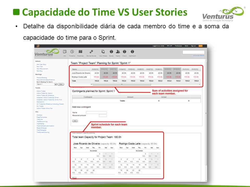 Capacidade do Time VS User Stories