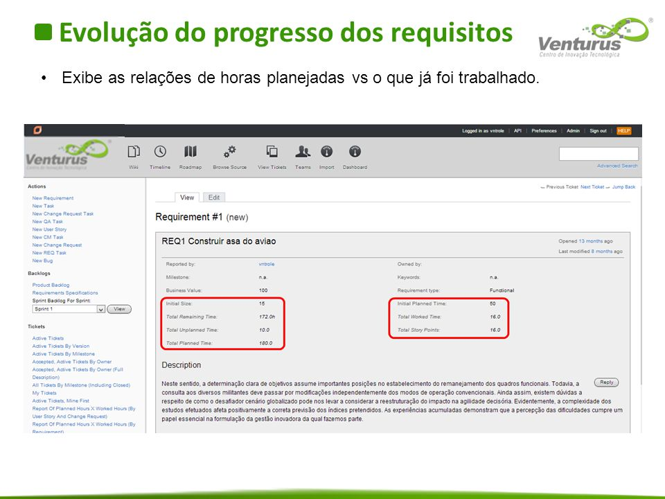 Evolução do progresso dos requisitos