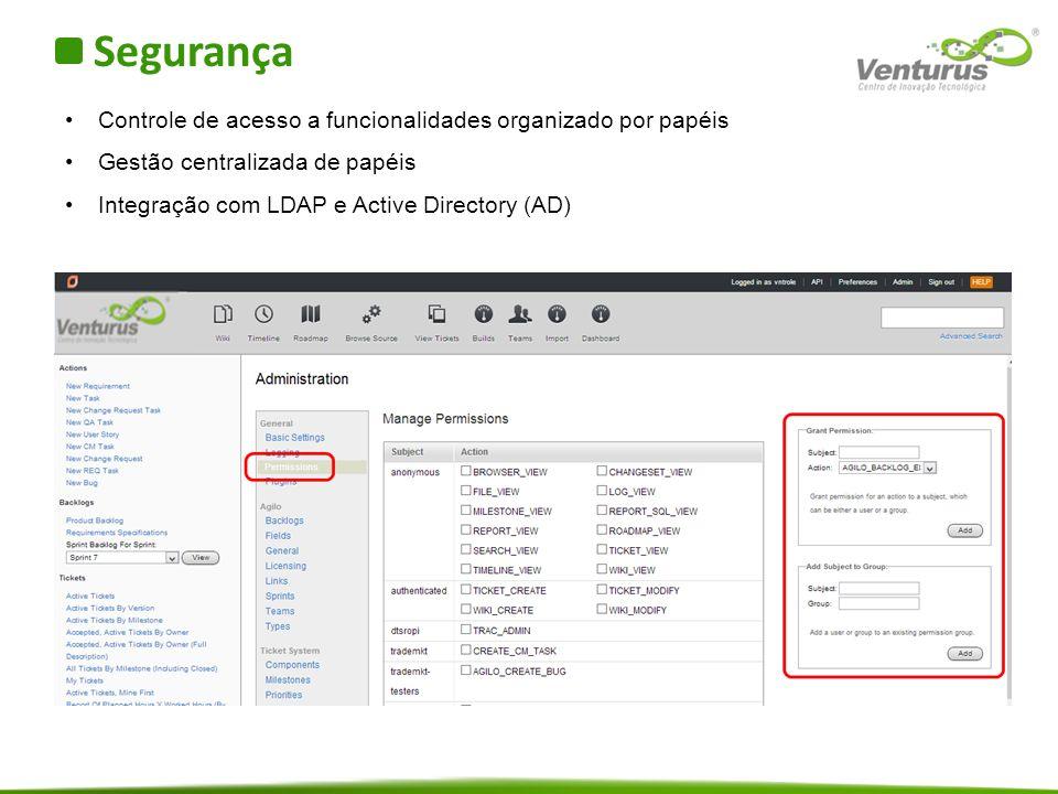Segurança Controle de acesso a funcionalidades organizado por papéis