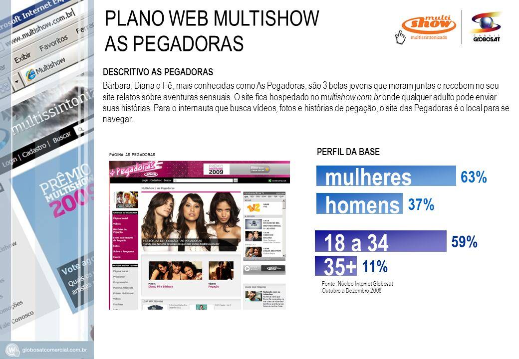 mulheres homens 18 a 34 35+ PLANO WEB MULTISHOW AS PEGADORAS 63% 37%