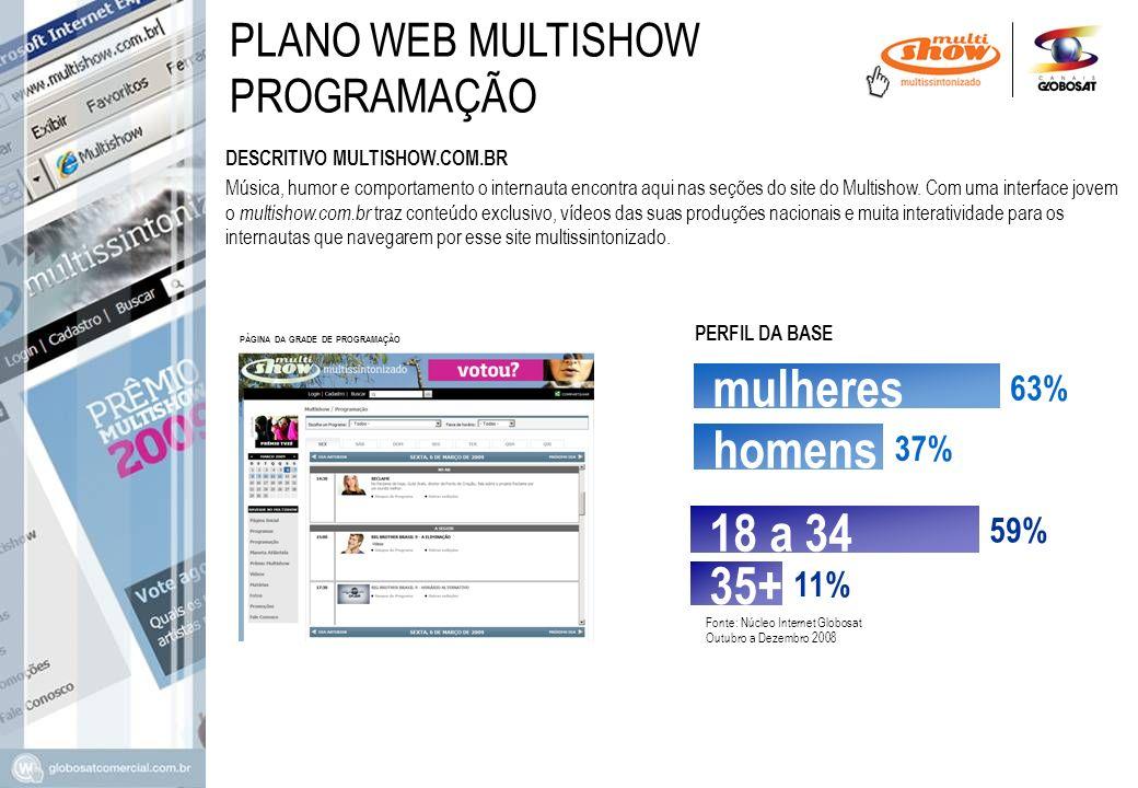 mulheres homens 18 a 34 35+ PLANO WEB MULTISHOW PROGRAMAÇÃO 63% 37%