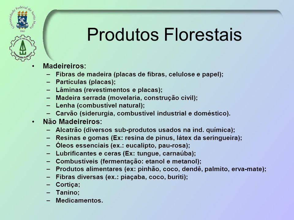 Produtos Florestais Madeireiros: Não Madeireiros: