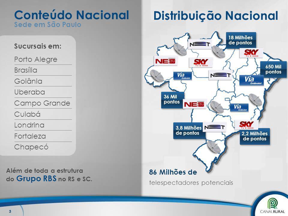 Distribuição Nacional