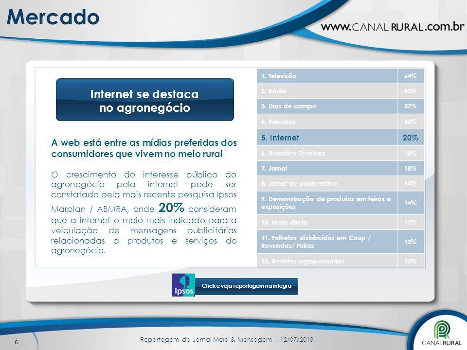 Mercado Internet se destaca no agronegócio