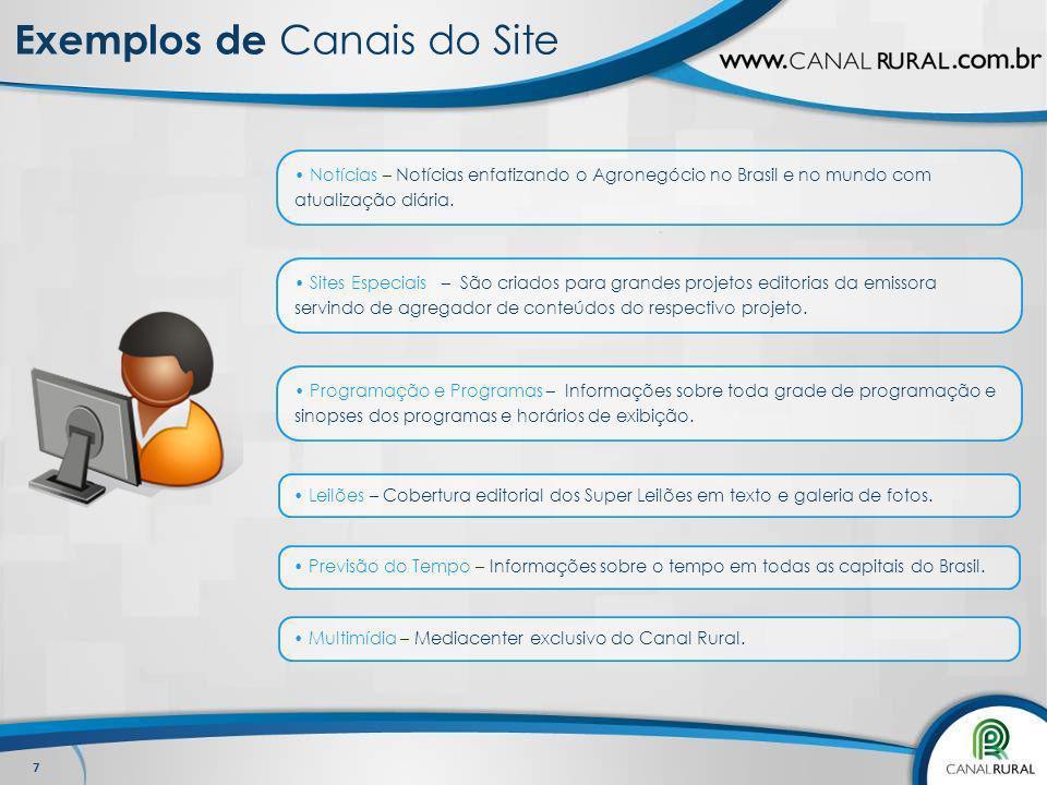 Exemplos de Canais do Site