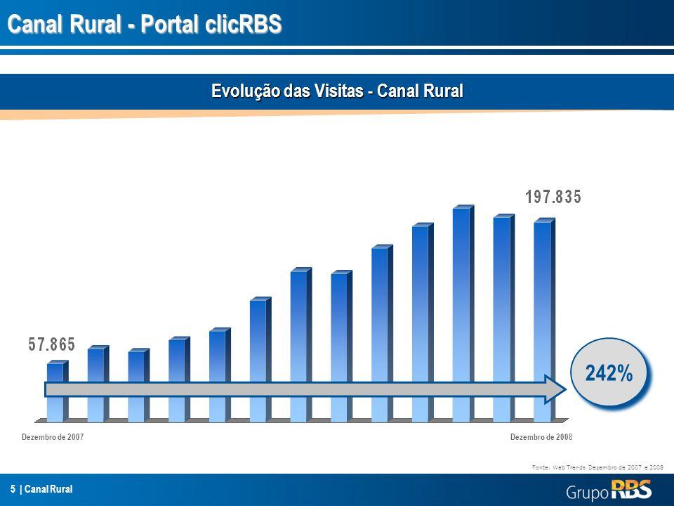 Canal Rural - Portal clicRBS