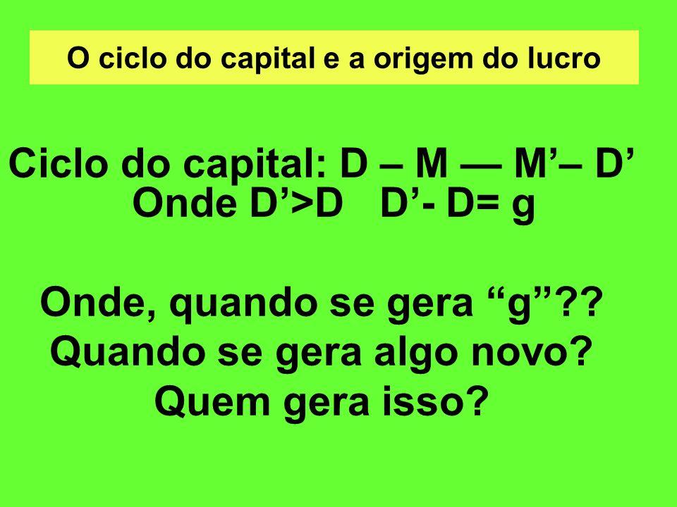 O ciclo do capital e a origem do lucro