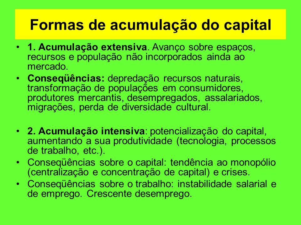 Formas de acumulação do capital