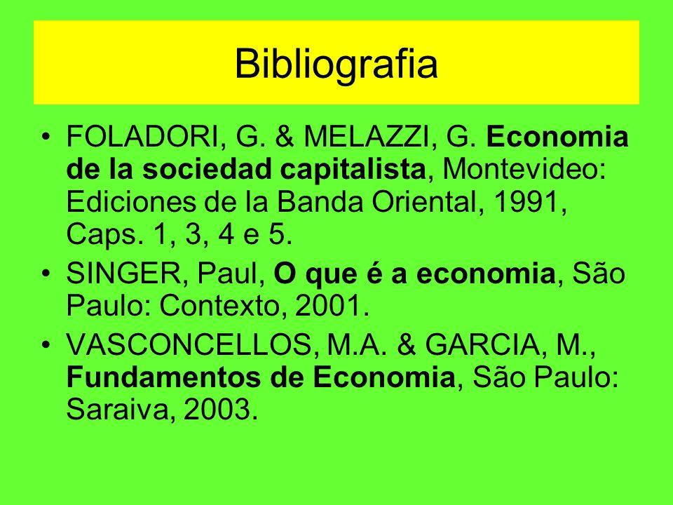 Bibliografia FOLADORI, G. & MELAZZI, G. Economia de la sociedad capitalista, Montevideo: Ediciones de la Banda Oriental, 1991, Caps. 1, 3, 4 e 5.