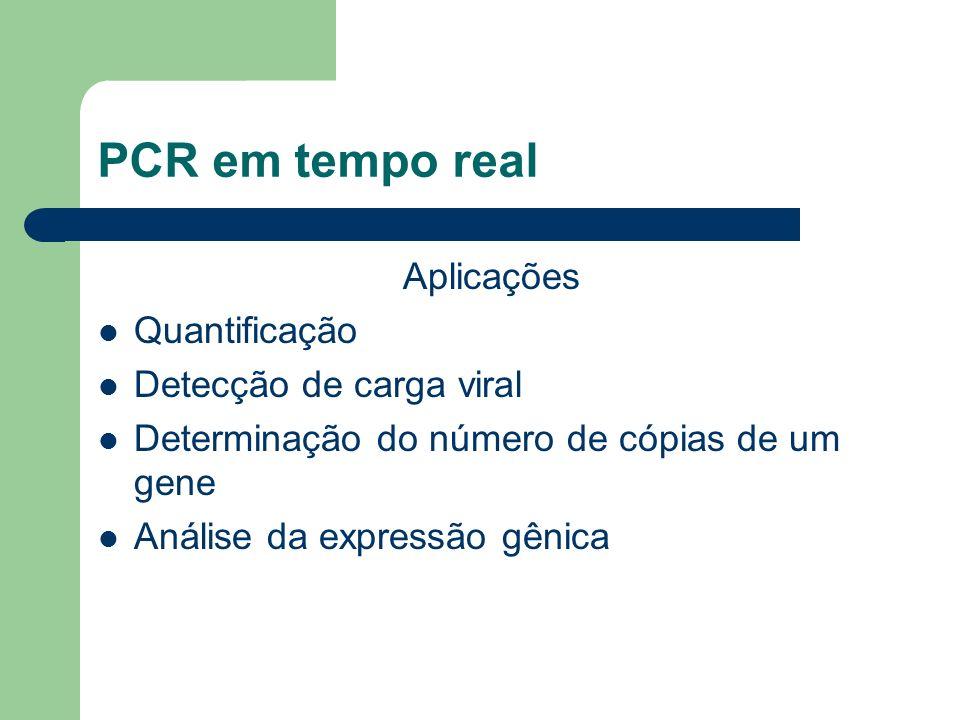 PCR em tempo real Aplicações Quantificação Detecção de carga viral