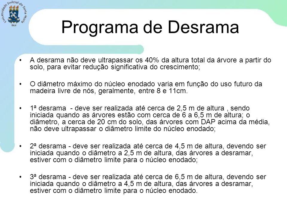 Programa de Desrama
