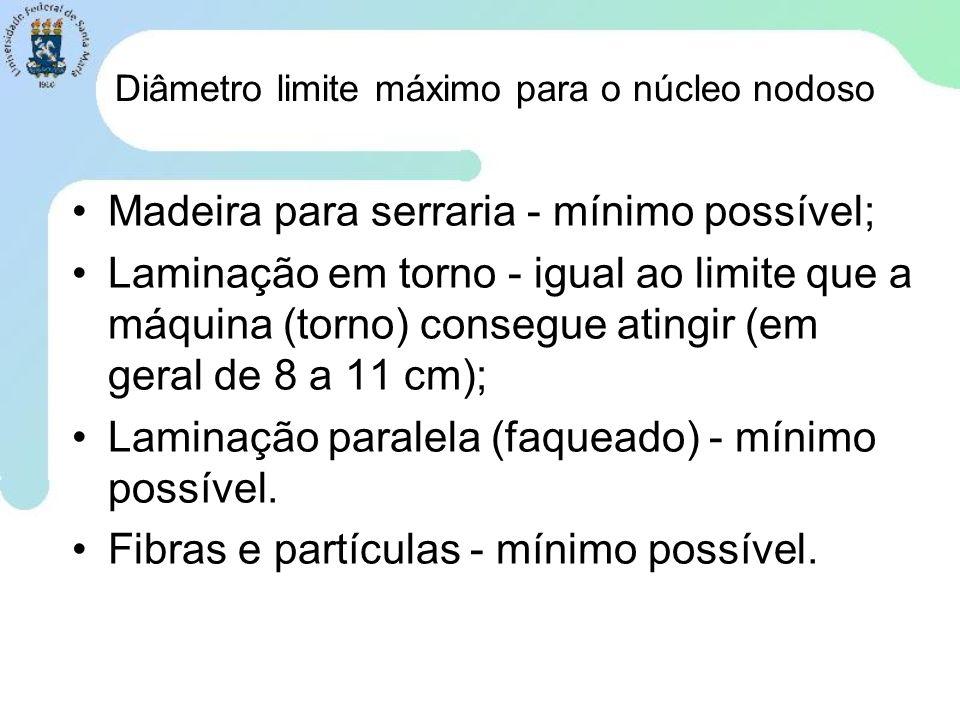 Diâmetro limite máximo para o núcleo nodoso