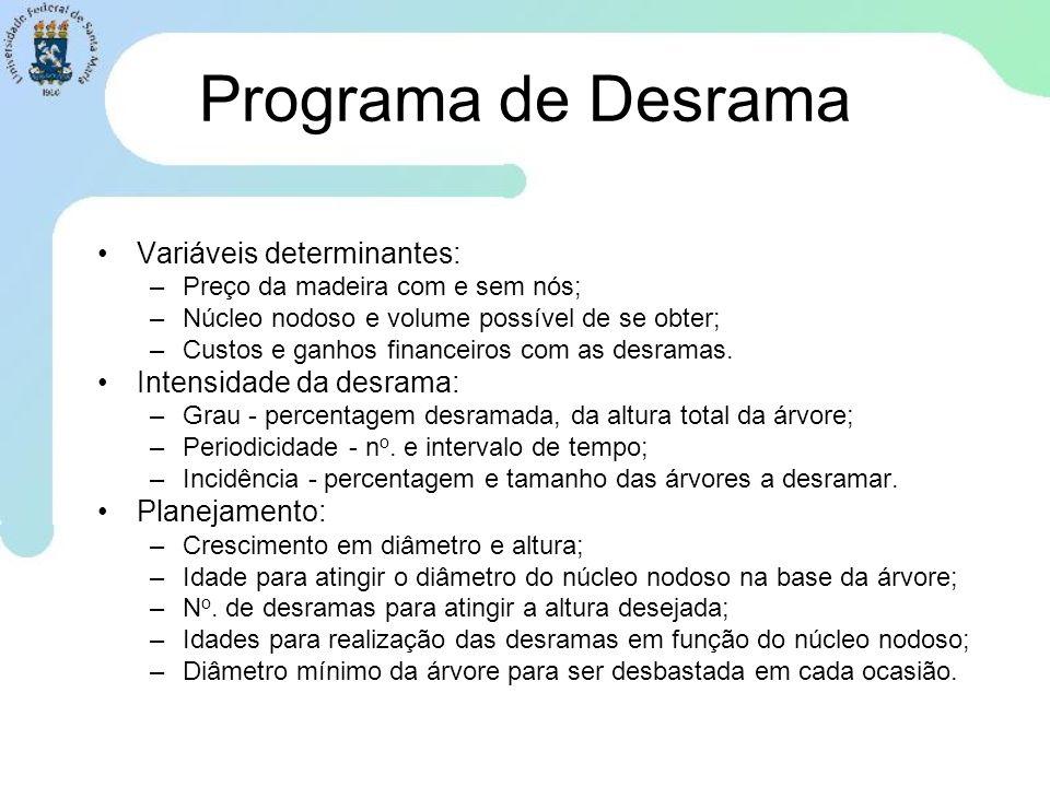 Programa de Desrama Variáveis determinantes: Intensidade da desrama: