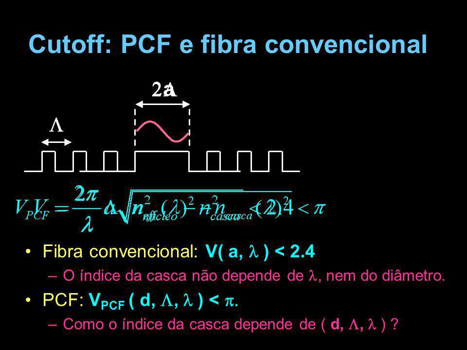 Cutoff: PCF e fibra convencional