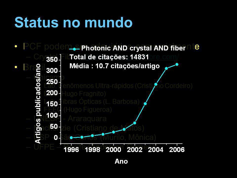Status no mundo PCF podem ser adquiridas comercialmente Brasil