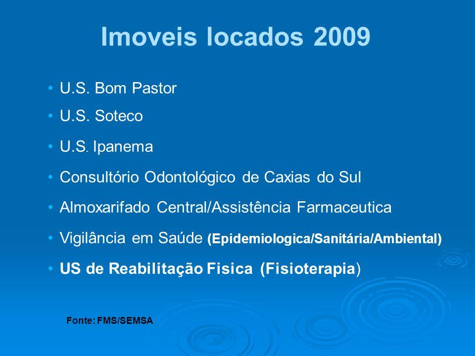 Imoveis locados 2009 U.S. Bom Pastor U.S. Soteco U.S. Ipanema