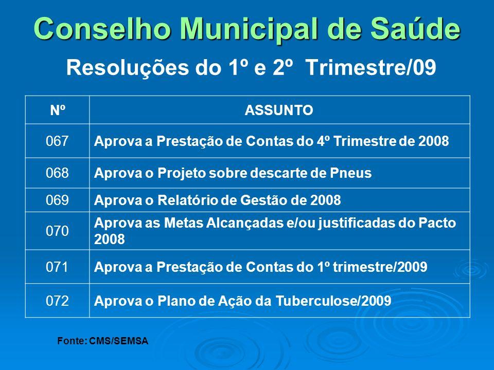 Conselho Municipal de Saúde Resoluções do 1º e 2º Trimestre/09