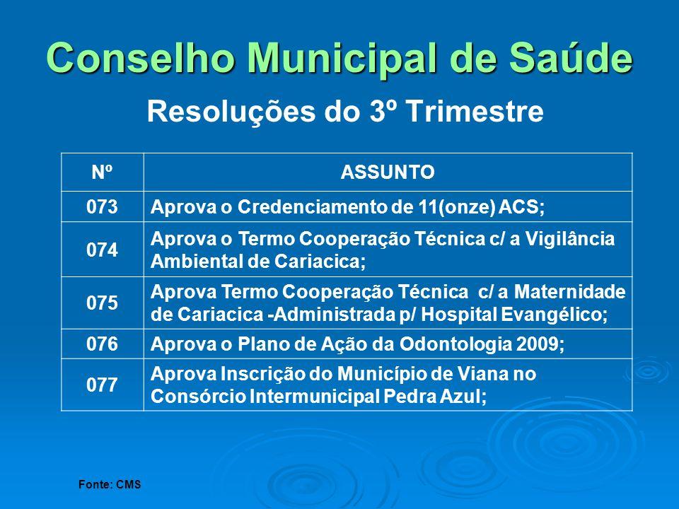 Conselho Municipal de Saúde Resoluções do 3º Trimestre