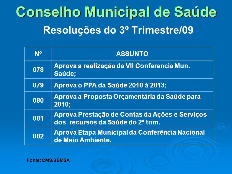 Conselho Municipal de Saúde Resoluções do 3º Trimestre/09