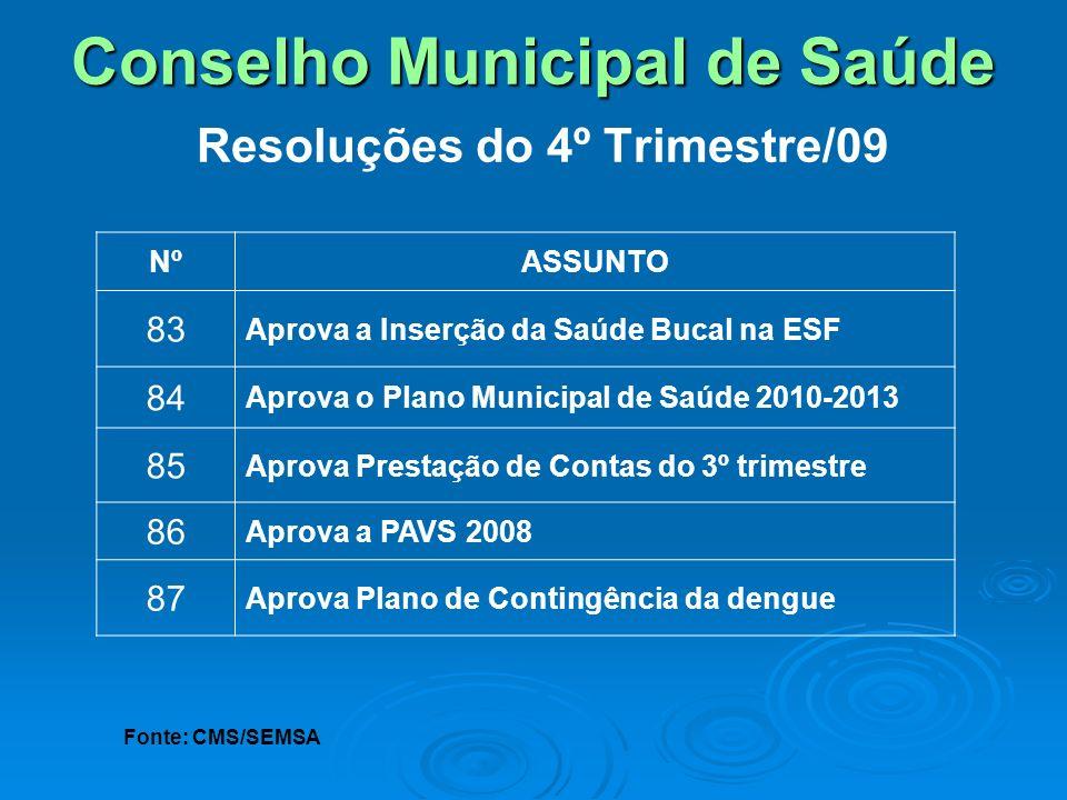 Conselho Municipal de Saúde Resoluções do 4º Trimestre/09