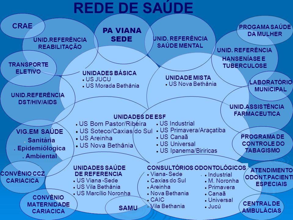 REDE DE SAÚDE CRAE PA VIANA SEDE . Sanitária . US Soteco/Caxias do Sul