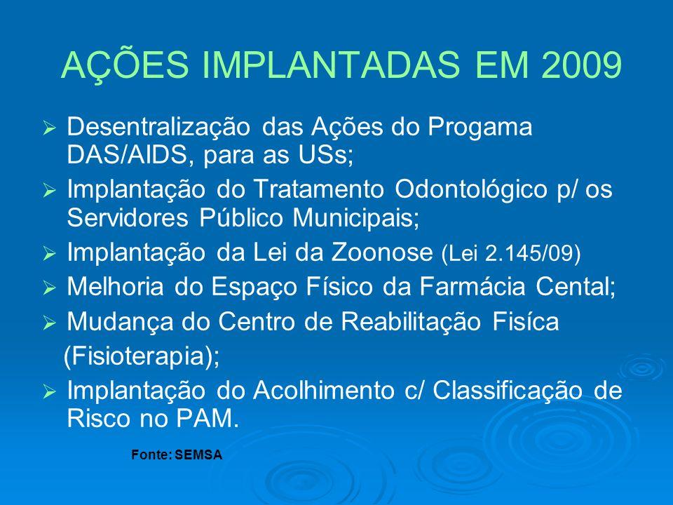 AÇÕES IMPLANTADAS EM 2009 Desentralização das Ações do Progama DAS/AIDS, para as USs;
