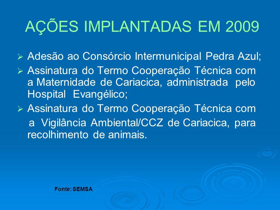 AÇÕES IMPLANTADAS EM 2009 Adesão ao Consórcio Intermunicipal Pedra Azul;