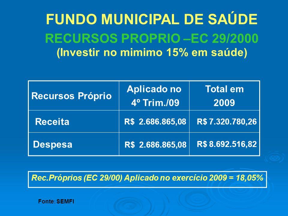 FUNDO MUNICIPAL DE SAÚDE (Investir no mimimo 15% em saúde)