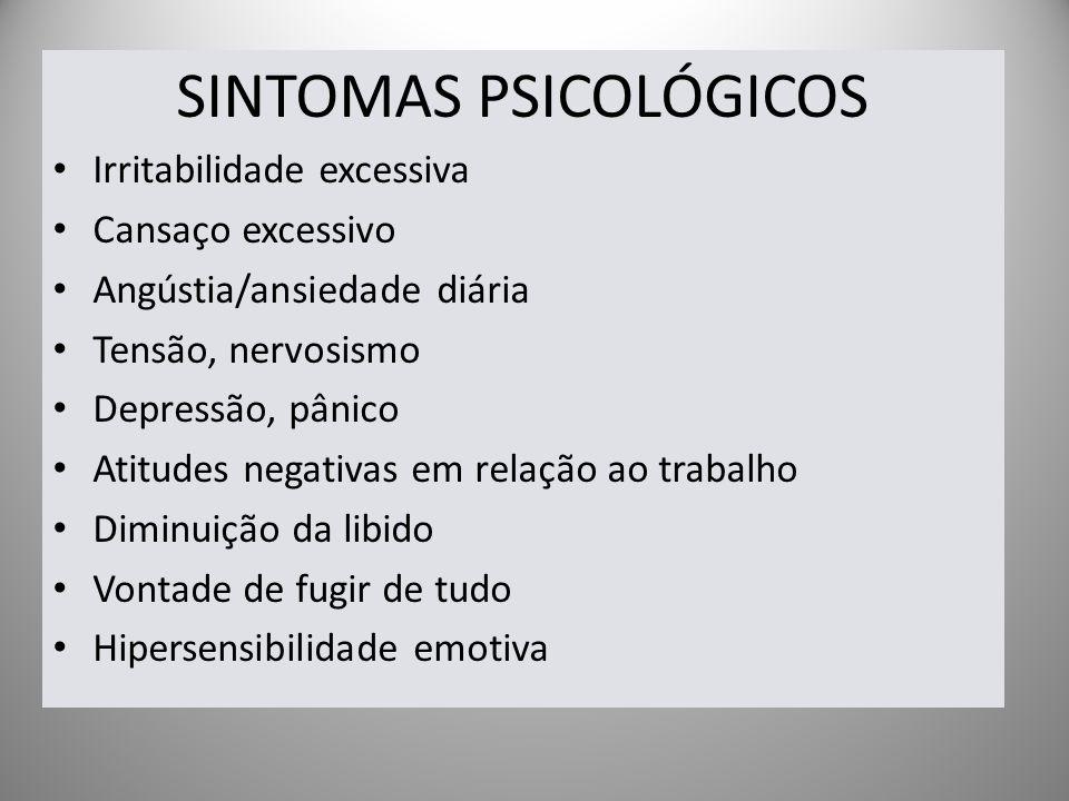 SINTOMAS PSICOLÓGICOS