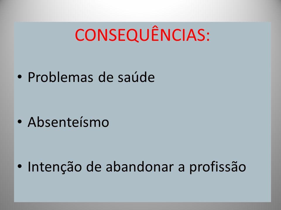 CONSEQUÊNCIAS: Problemas de saúde Absenteísmo