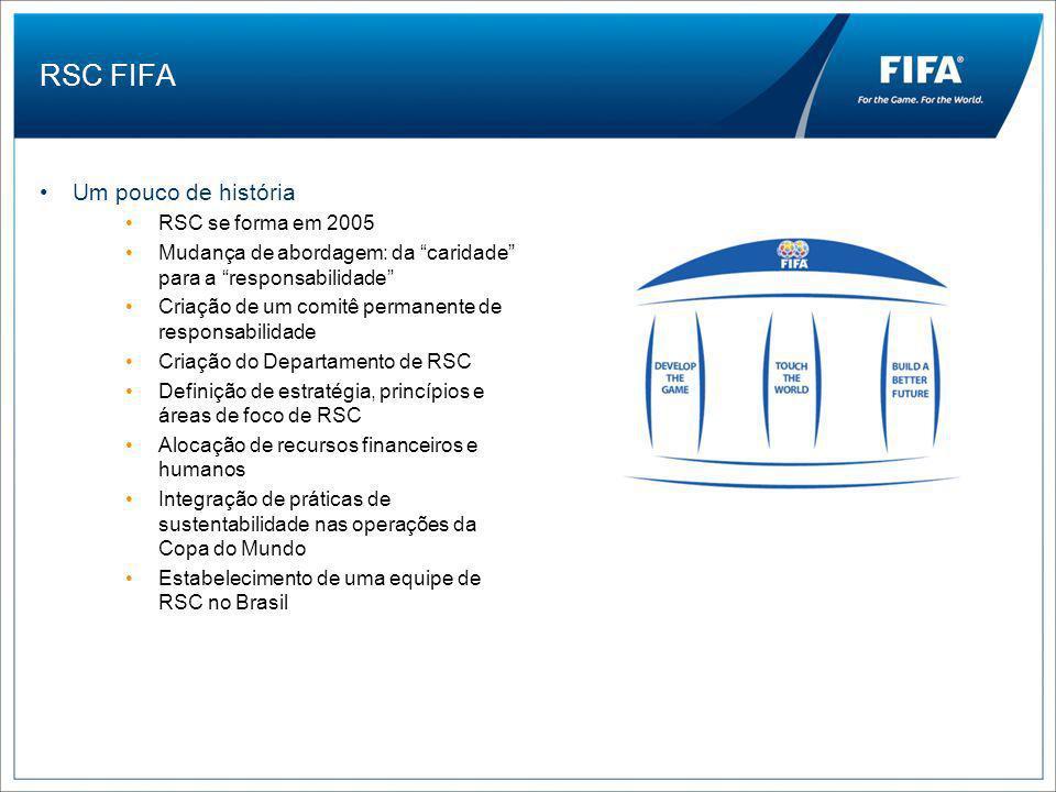RSC FIFA Um pouco de história RSC se forma em 2005