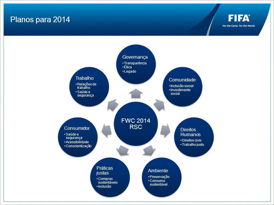 Planos para 2014 FWC 2014 RSC Governança Transparência Ética Legado