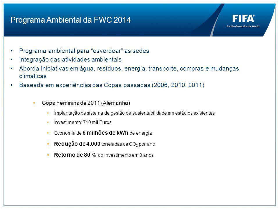 Programa Ambiental da FWC 2014