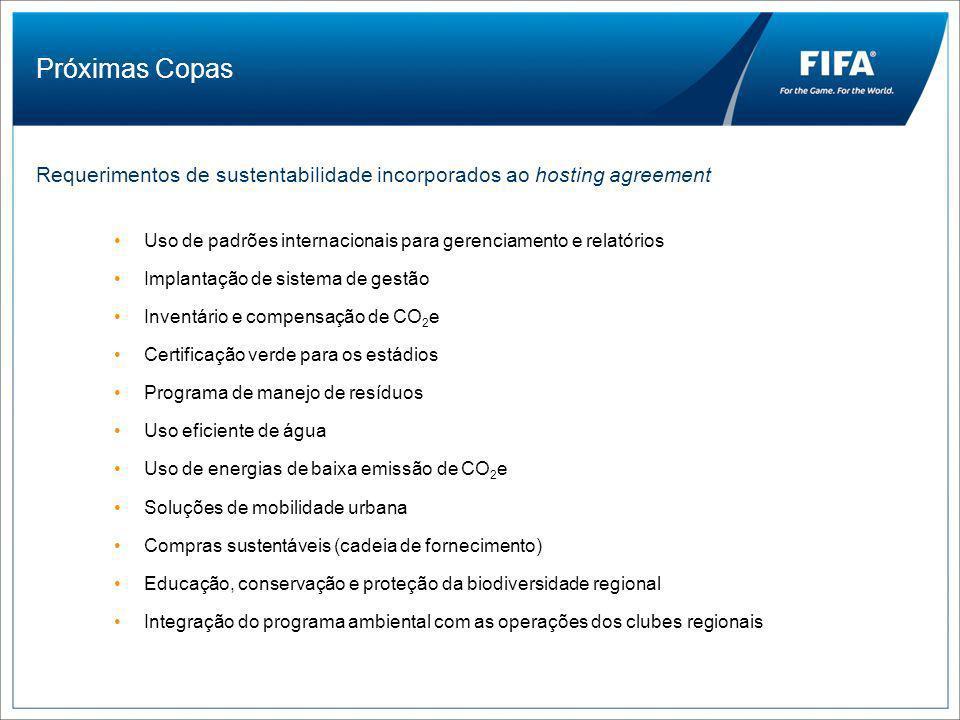 Próximas Copas Requerimentos de sustentabilidade incorporados ao hosting agreement. Uso de padrões internacionais para gerenciamento e relatórios.