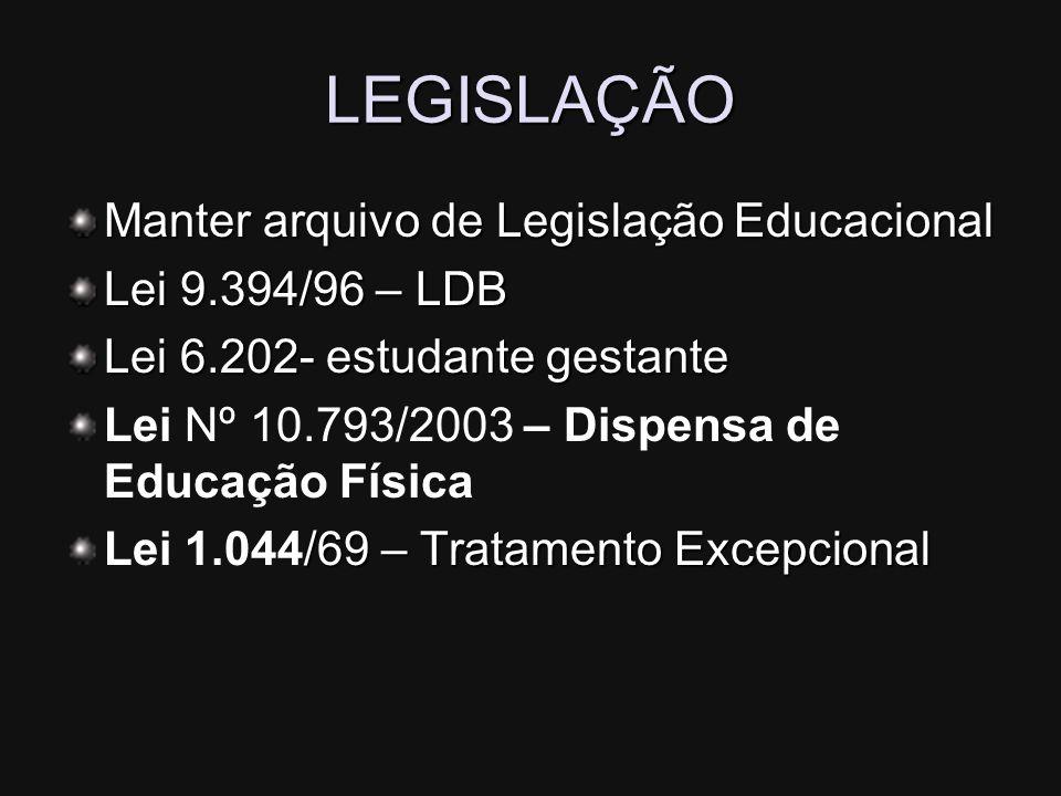 LEGISLAÇÃO Manter arquivo de Legislação Educacional Lei 9.394/96 – LDB