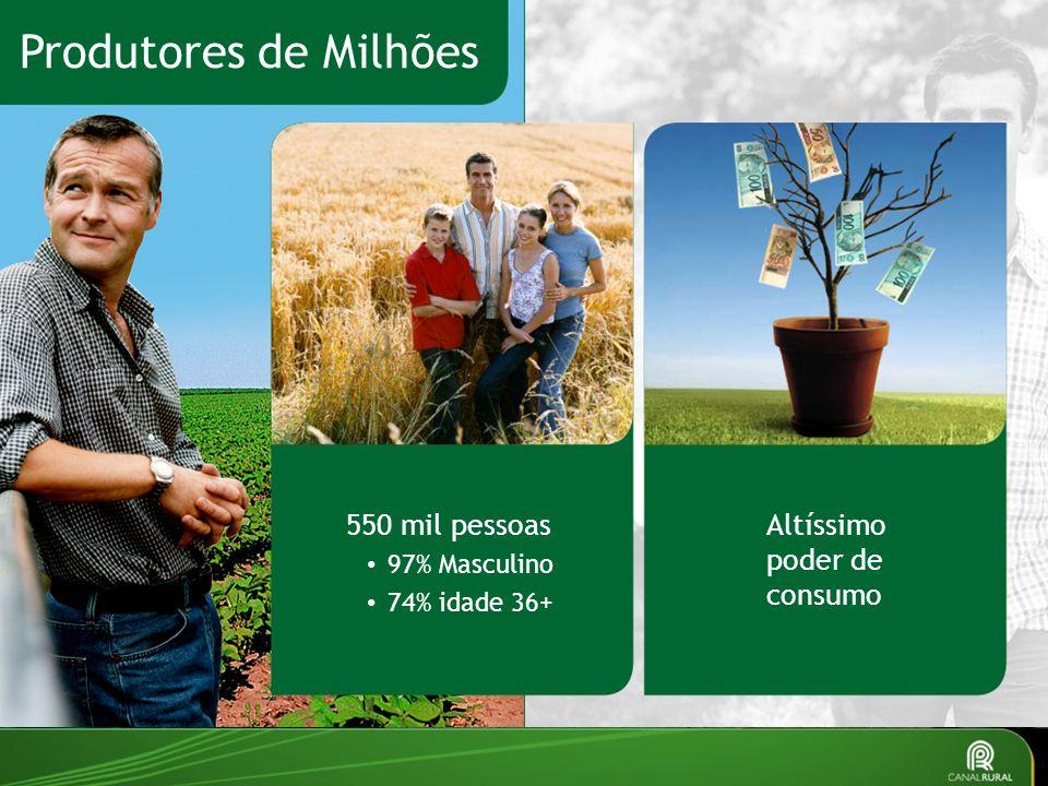 Produtores de Milhões 550 mil pessoas Altíssimo poder de consumo