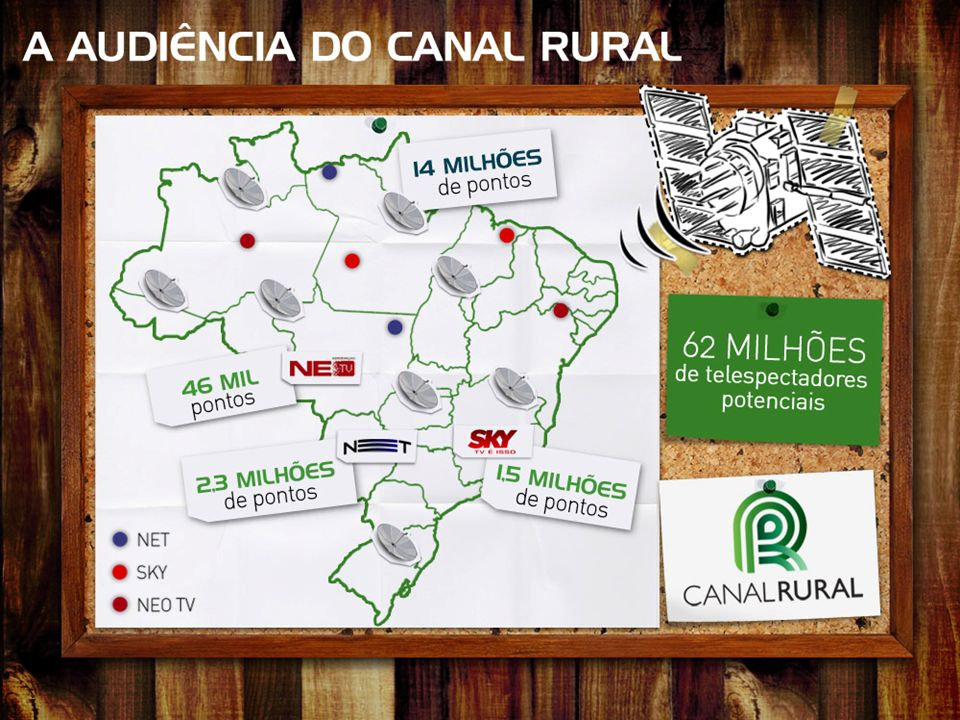 6) Vejamos a audiência do Canal Rural.