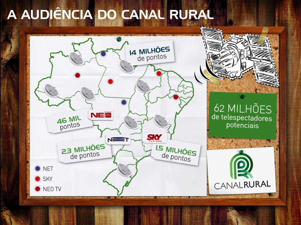 6) Vejamos a audiência do Canal Rural.