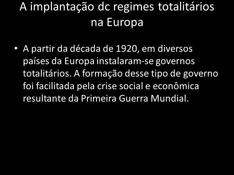 A implantação dc regimes totalitários na Europa